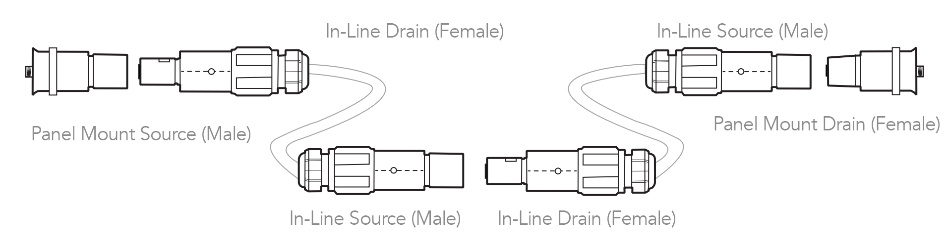 Powersafe Connectors Technical Drawing